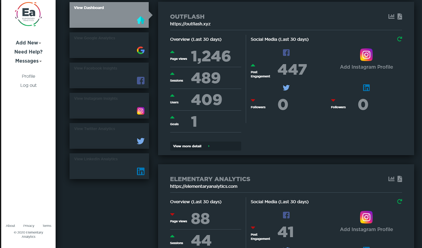 Elementary Analytics – Your website and social insights together