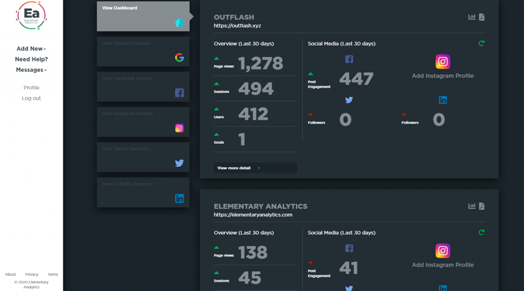 Large View of The Dashboard Overview