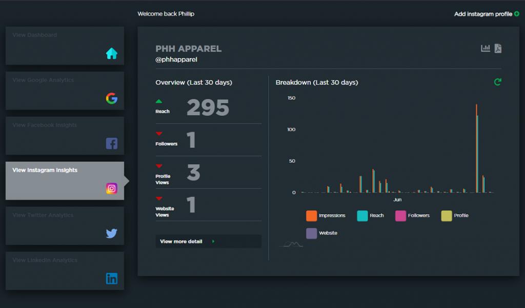 Elementary Analytics' Instagram overview dashboard.